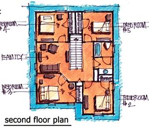 LEEDPlatinum-2nd-floor