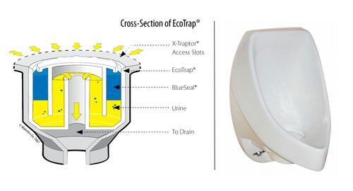 Baja-waterless-eco-trap-residential