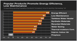 Aia_study_popular_products_1
